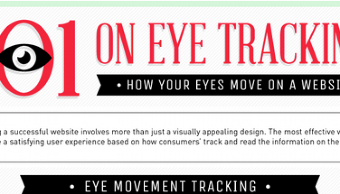Info graphic on eye tracking
